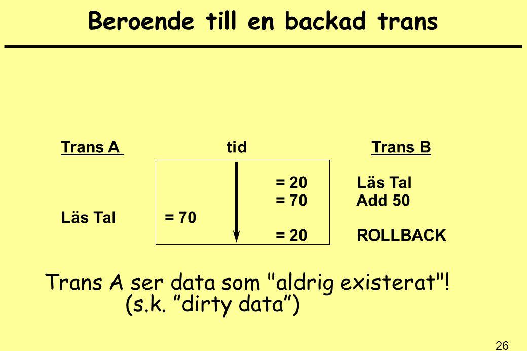 26 Beroende till en backad trans Trans A tid Trans B = 20 Läs Tal = 70 Add 50 Läs Tal = 70 = 20 ROLLBACK Trans A ser data som