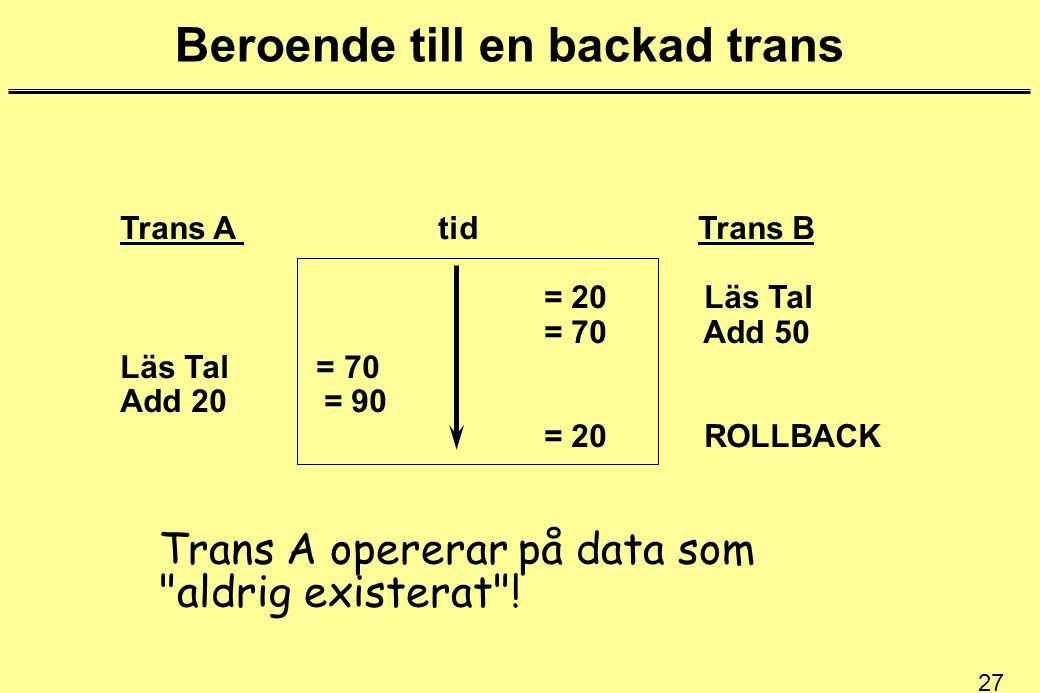 27 Beroende till en backad trans Trans A tid Trans B = 20 Läs Tal = 70 Add 50 Läs Tal = 70 Add 20 = 90 = 20 ROLLBACK Trans A opererar på data som