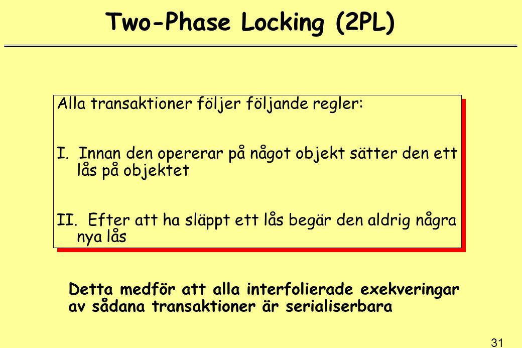 31 Two-Phase Locking (2PL) Alla transaktioner följer följande regler: I. Innan den opererar på något objekt sätter den ett lås på objektet II. Efter a