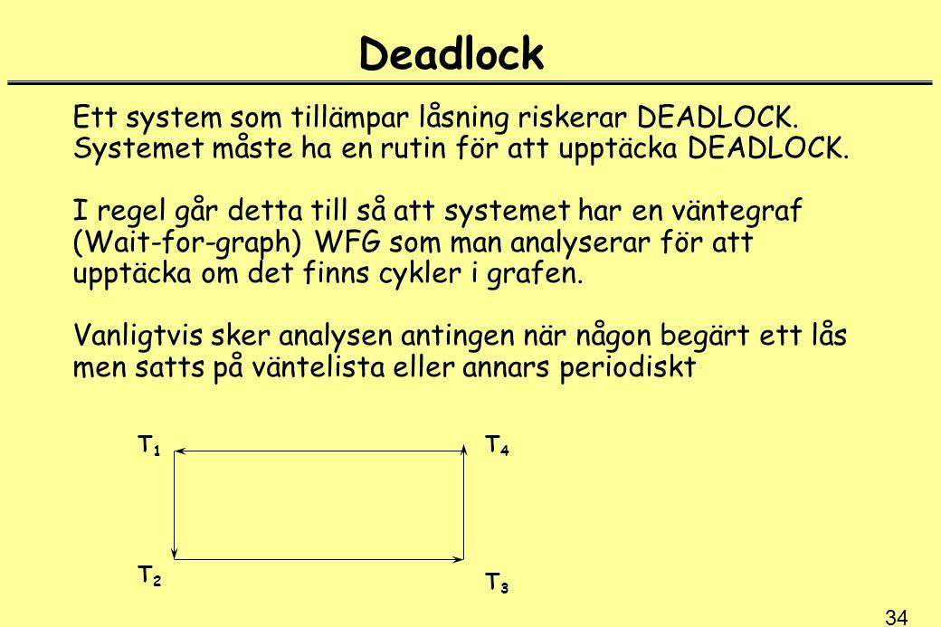 34 Deadlock Ett system som tillämpar låsning riskerar DEADLOCK. Systemet måste ha en rutin för att upptäcka DEADLOCK. I regel går detta till så att sy