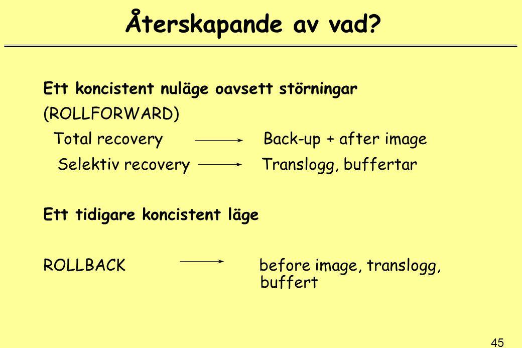 45 Återskapande av vad? Ett koncistent nuläge oavsett störningar (ROLLFORWARD) Total recovery Back-up + after image Selektiv recovery Translogg, buffe