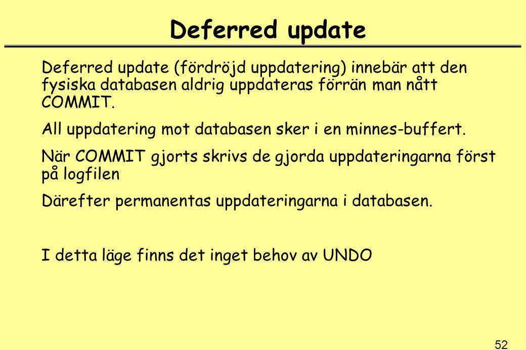 52 Deferred update Deferred update (fördröjd uppdatering) innebär att den fysiska databasen aldrig uppdateras förrän man nått COMMIT. All uppdatering