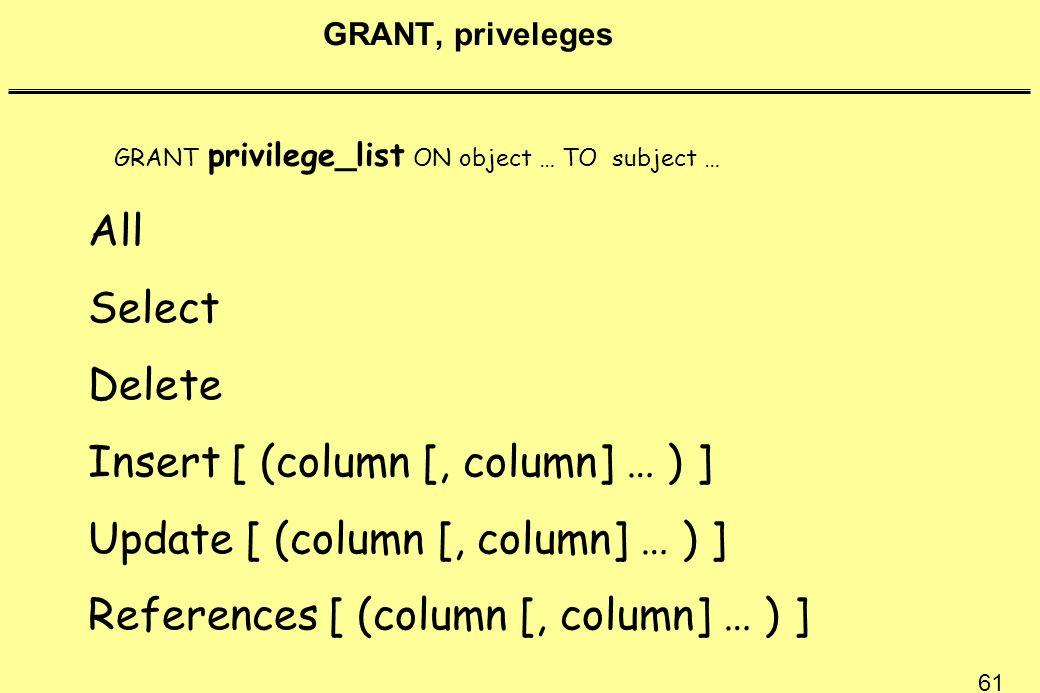 61 GRANT, priveleges GRANT privilege_list ON object … TO subject … All Select Delete Insert [ (column [, column] … ) ] Update [ (column [, column] … )