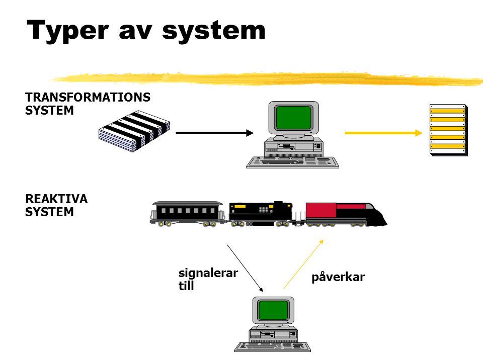 Varför informationssystem.1. KOORDINERA AKTIVITETER 2.