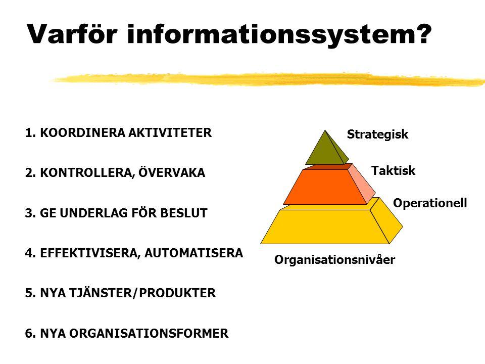Varför informationssystem. 1. KOORDINERA AKTIVITETER 2.