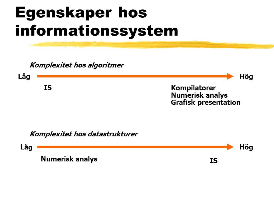 Egenskaper hos informationsssytem Grad av kontroll över omgivningen LågHög ISProcesskontrollsystem LågHög IS Kompilatorer Vissa kontrollsystem Interaktion med människor och organisation