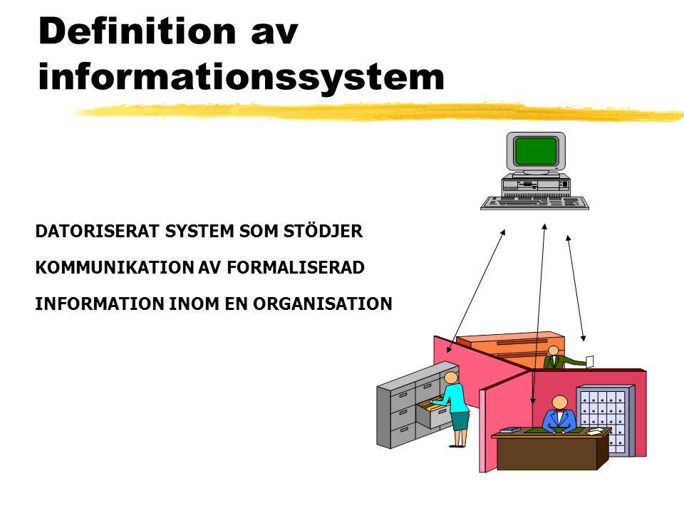 Supporting Workflows zConfiguration management: att upprätthålla systemets integritet under utvecklingen, versionshantering zProject management: planering, bemanning, uppföljning, riskhantering zEnvironment: sätta upp och underhålla projektets infrastruktur