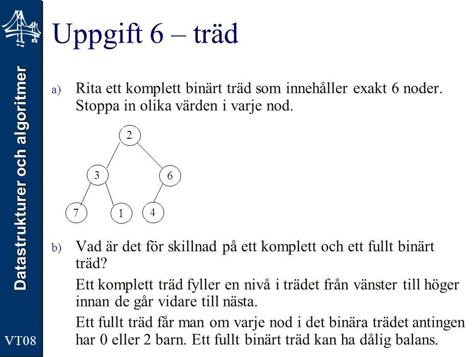 Datastrukturer och algoritmer VT08 Uppgift 6 – träd a) Rita ett komplett binärt träd som innehåller exakt 6 noder. Stoppa in olika värden i varje nod.