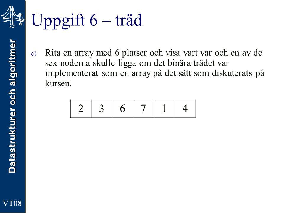 Datastrukturer och algoritmer VT08 Uppgift 6 – träd c) Rita en array med 6 platser och visa vart var och en av de sex noderna skulle ligga om det binä