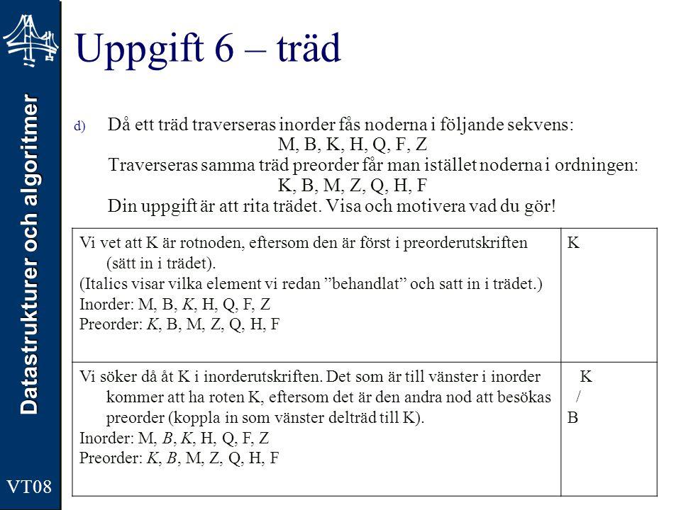 Datastrukturer och algoritmer VT08 Uppgift 6 – träd d) Då ett träd traverseras inorder fås noderna i följande sekvens: M, B, K, H, Q, F, Z Traverseras