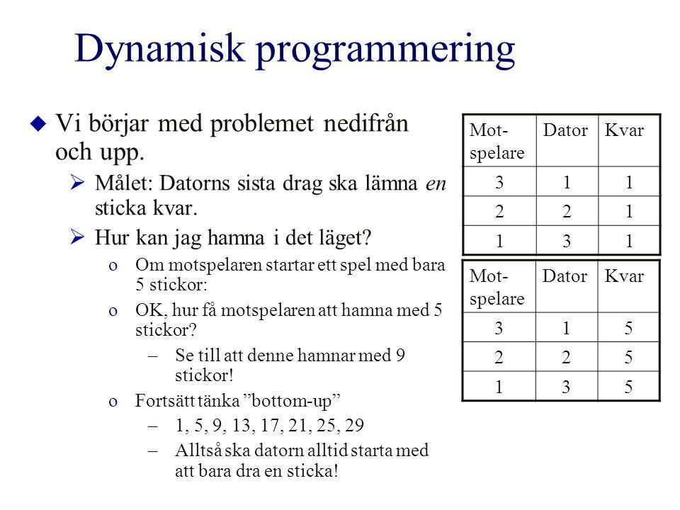 Dynamisk programmering  Vi börjar med problemet nedifrån och upp.