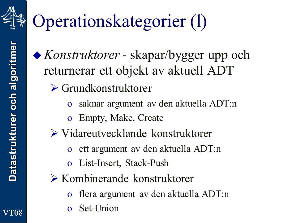 Datastrukturer och algoritmer VT08 Operationskategorier (l)  Konstruktorer - skapar/bygger upp och returnerar ett objekt av aktuell ADT  Grundkonstruktorer osaknar argument av den aktuella ADT:n oEmpty, Make, Create  Vidareutvecklande konstruktorer oett argument av den aktuella ADT:n oList-Insert, Stack-Push  Kombinerande konstruktorer oflera argument av den aktuella ADT:n oSet-Union