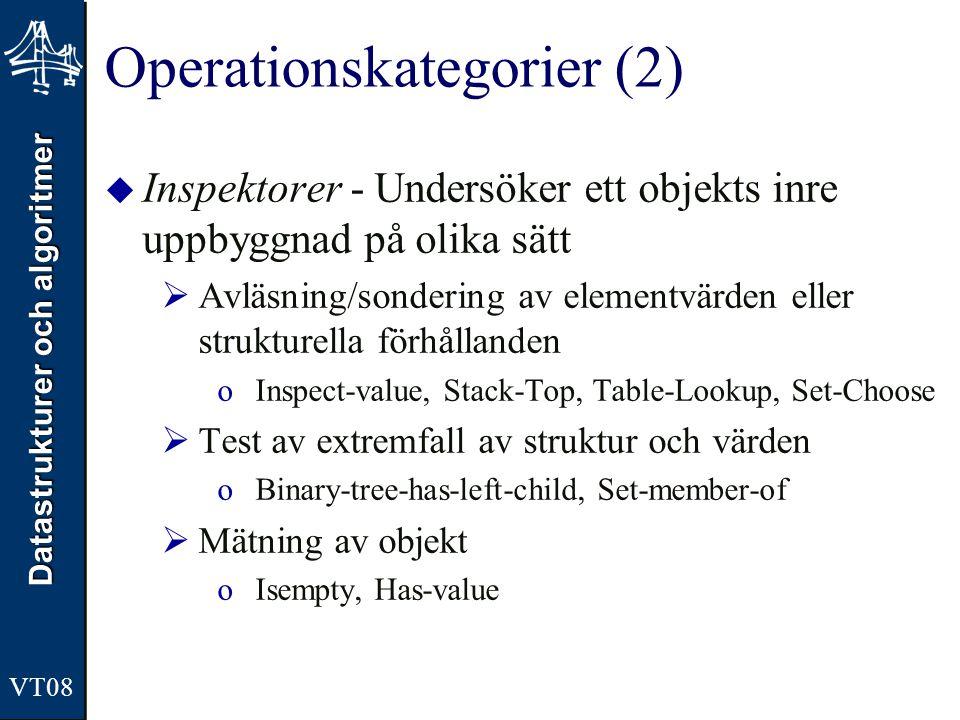 Datastrukturer och algoritmer VT08 Operationskategorier (3)  Modifikatorer – Ändrar ett objekts struktur och/eller elementvärden  Insättning, borttagning, tilldelning, omstrukturering oArray-Set-Value, Table-Remove, Stack-Pop, Set-Insert  Navigatorer – Används för att ta fram ett objekts struktur  Landmärken (kända positioner), lokala förflyttningar, traverseringar oList-First, List-End, List-kext, Binary-tree-left-child  Komparatorer – jämför objekt av den aktuella ADTn med varandra  Equal, Set-Subset