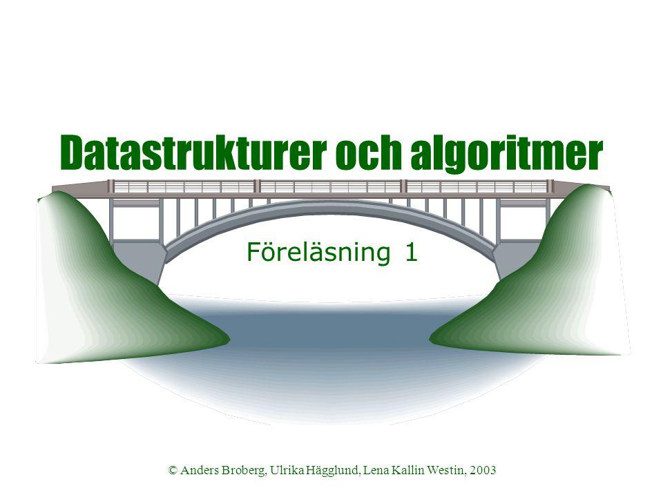 Datastrukturer och algoritmer VT 2005 22 © Anders Broberg, Ulrika Hägglund, Lena Kallin Westin, 2003 22 Abstrakta Datatyper  Beskrivningssätt  Organisation, Modell  Gränsytan (formell, informell)  Grundbegrepp  Vad är en organisation, sorterad ADT, mm  Primär vs.