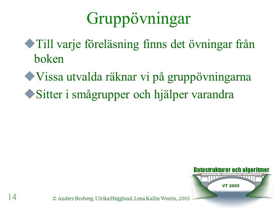 Datastrukturer och algoritmer VT 2005 14 © Anders Broberg, Ulrika Hägglund, Lena Kallin Westin, 2003 14 Gruppövningar  Till varje föreläsning finns d