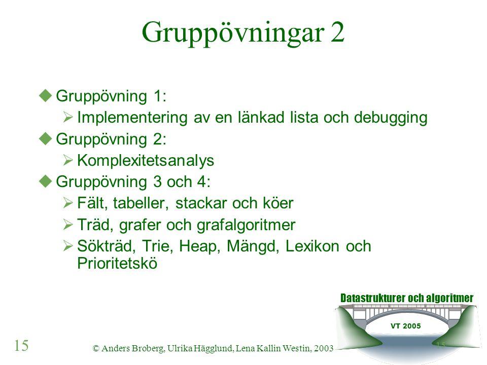 Datastrukturer och algoritmer VT 2005 15 © Anders Broberg, Ulrika Hägglund, Lena Kallin Westin, 2003 15 Gruppövningar 2  Gruppövning 1:  Implementer