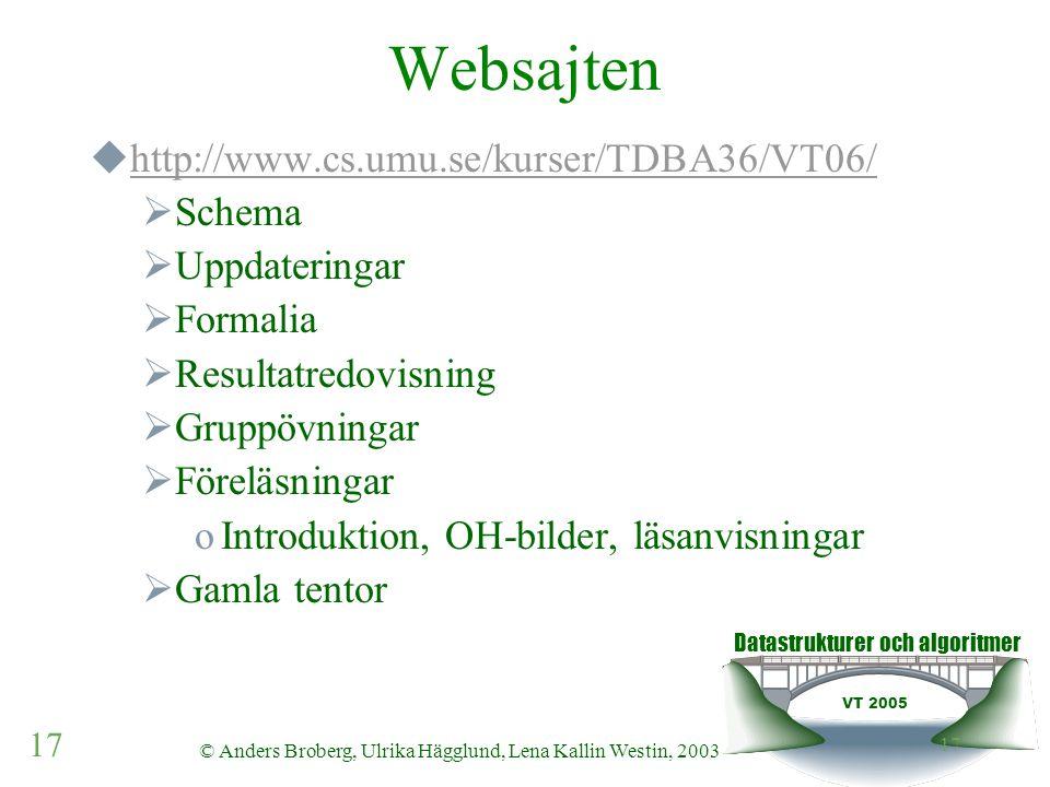 Datastrukturer och algoritmer VT 2005 17 © Anders Broberg, Ulrika Hägglund, Lena Kallin Westin, 2003 17 Websajten  http://www.cs.umu.se/kurser/TDBA36