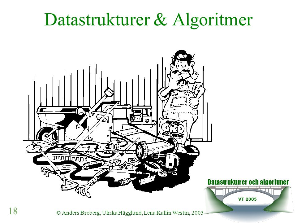 Datastrukturer och algoritmer VT 2005 18 © Anders Broberg, Ulrika Hägglund, Lena Kallin Westin, 2003 18 Datastrukturer & Algoritmer