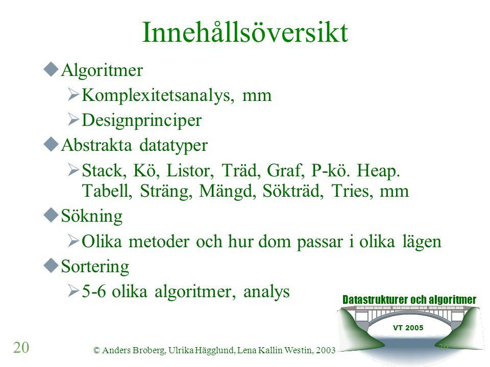 Datastrukturer och algoritmer VT 2005 20 © Anders Broberg, Ulrika Hägglund, Lena Kallin Westin, 2003 20 Innehållsöversikt  Algoritmer  Komplexitetsa