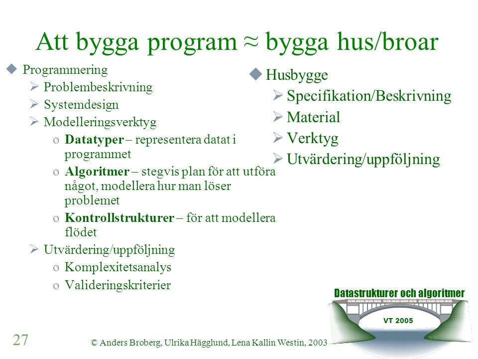 Datastrukturer och algoritmer VT 2005 27 © Anders Broberg, Ulrika Hägglund, Lena Kallin Westin, 2003 27 Att bygga program ≈ bygga hus/broar  Husbygge