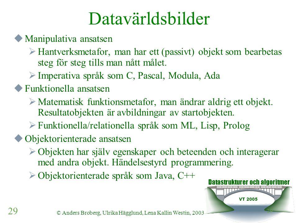 Datastrukturer och algoritmer VT 2005 29 © Anders Broberg, Ulrika Hägglund, Lena Kallin Westin, 2003 29 Datavärldsbilder  Manipulativa ansatsen  Han