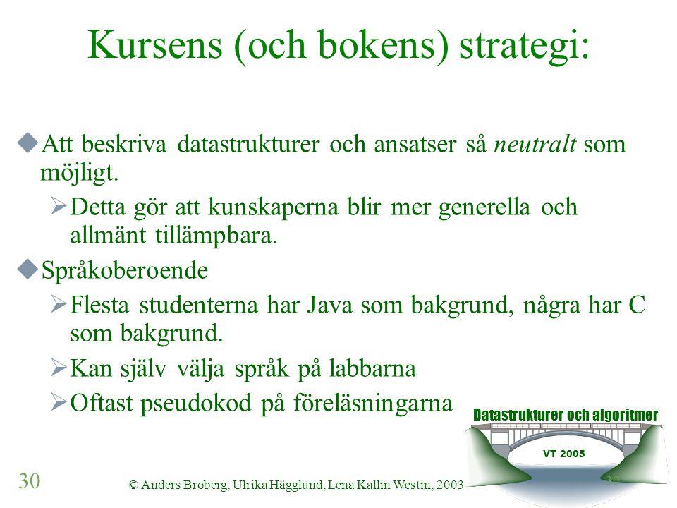 Datastrukturer och algoritmer VT 2005 30 © Anders Broberg, Ulrika Hägglund, Lena Kallin Westin, 2003 30 Kursens (och bokens) strategi:  Att beskriva
