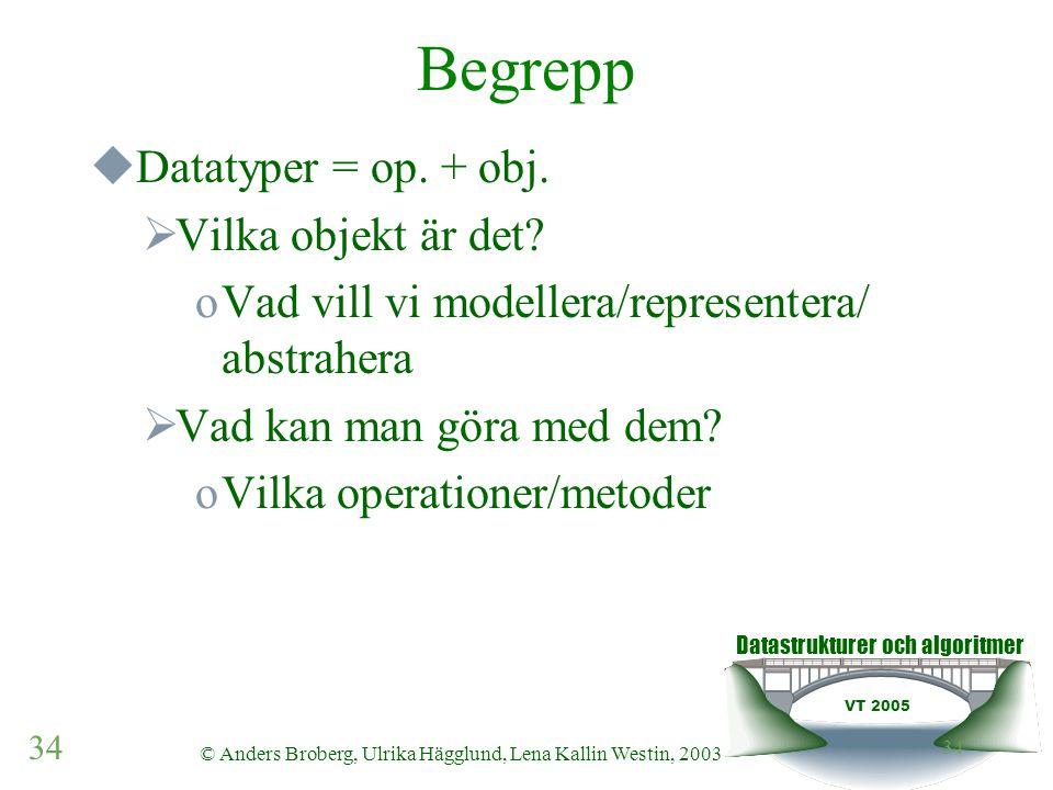 Datastrukturer och algoritmer VT 2005 34 © Anders Broberg, Ulrika Hägglund, Lena Kallin Westin, 2003 34 Begrepp  Datatyper = op. + obj.  Vilka objek