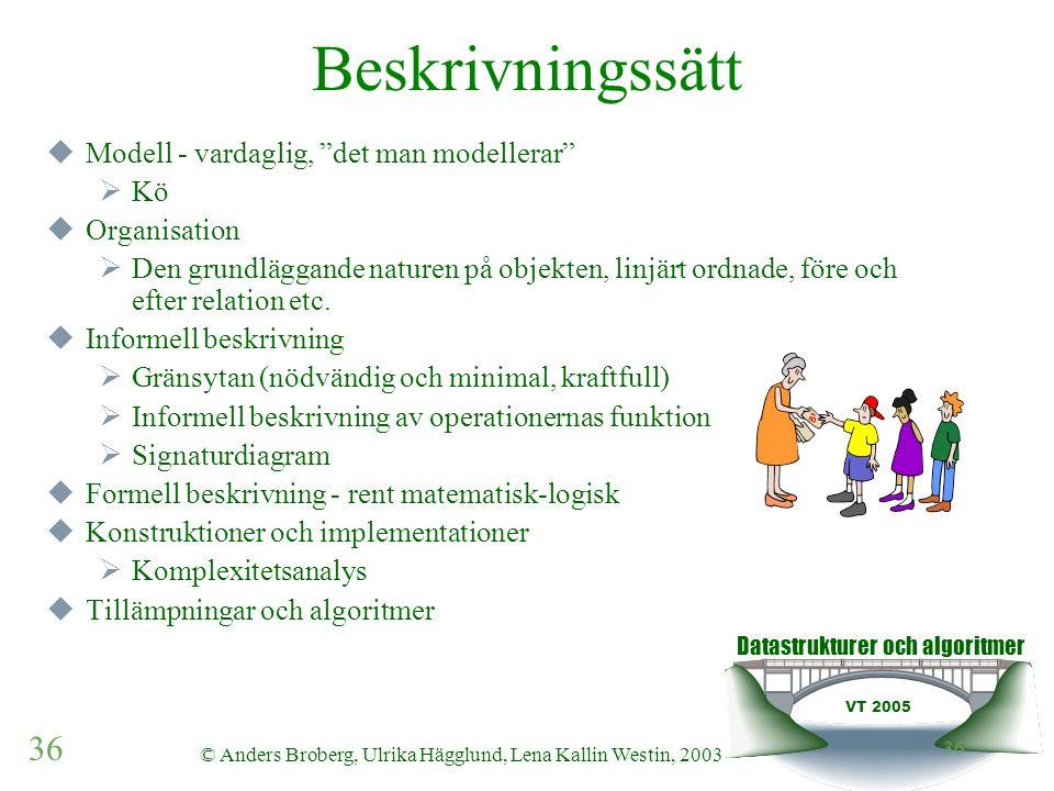 """Datastrukturer och algoritmer VT 2005 36 © Anders Broberg, Ulrika Hägglund, Lena Kallin Westin, 2003 36 Beskrivningssätt  Modell - vardaglig, """"det ma"""