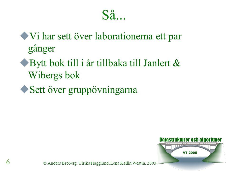 Datastrukturer och algoritmer VT 2005 17 © Anders Broberg, Ulrika Hägglund, Lena Kallin Westin, 2003 17 Websajten  http://www.cs.umu.se/kurser/TDBA36/VT06/ http://www.cs.umu.se/kurser/TDBA36/VT06/  Schema  Uppdateringar  Formalia  Resultatredovisning  Gruppövningar  Föreläsningar oIntroduktion, OH-bilder, läsanvisningar  Gamla tentor