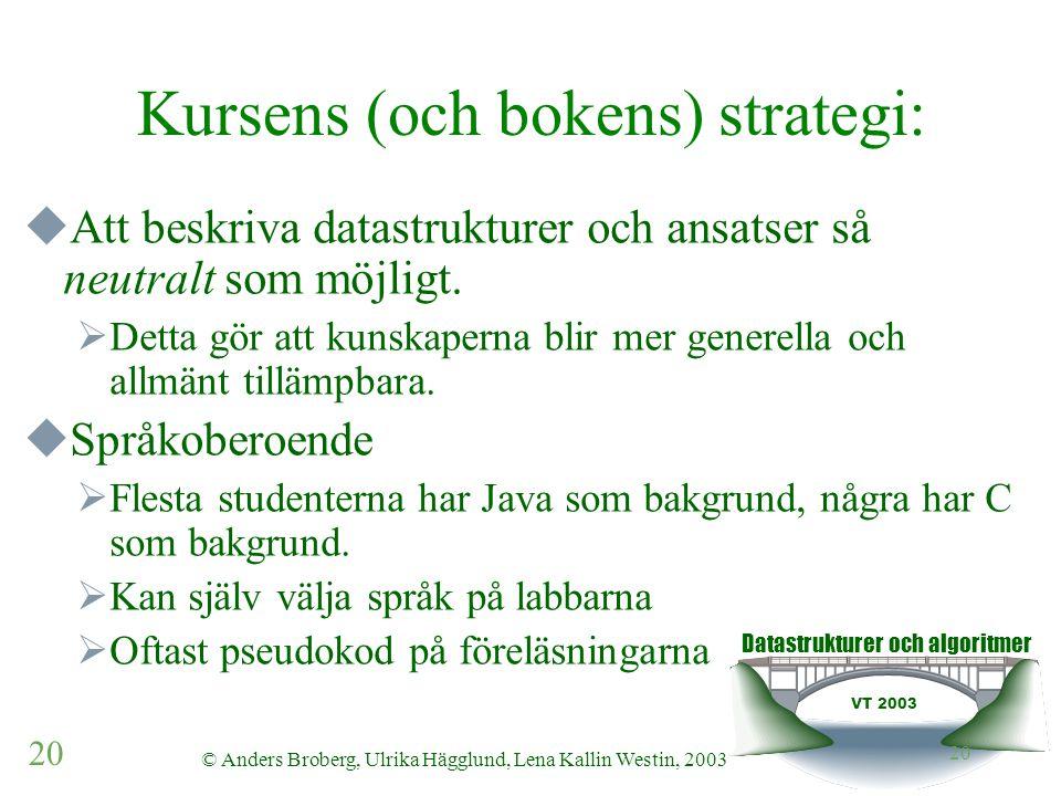Datastrukturer och algoritmer VT 2003 20 © Anders Broberg, Ulrika Hägglund, Lena Kallin Westin, 2003 20 Kursens (och bokens) strategi:  Att beskriva datastrukturer och ansatser så neutralt som möjligt.