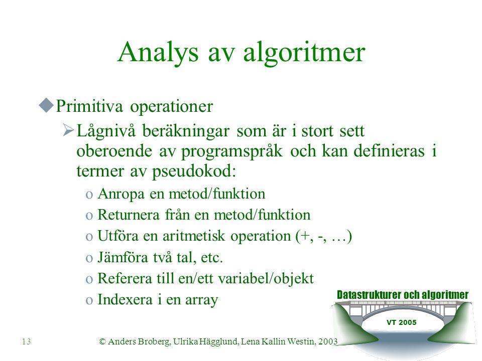 Datastrukturer och algoritmer VT 2005 © Anders Broberg, Ulrika Hägglund, Lena Kallin Westin, 200313 Analys av algoritmer  Primitiva operationer  Lågnivå beräkningar som är i stort sett oberoende av programspråk och kan definieras i termer av pseudokod: oAnropa en metod/funktion oReturnera från en metod/funktion oUtföra en aritmetisk operation (+, -, …) oJämföra två tal, etc.