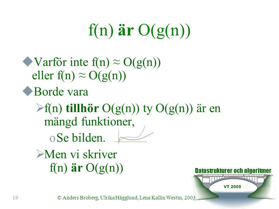 Datastrukturer och algoritmer VT 2005 © Anders Broberg, Ulrika Hägglund, Lena Kallin Westin, 200319 f(n) är O(g(n))  Varför inte f(n) ≈ O(g(n)) eller f(n) ≈ O(g(n))  Borde vara  f(n) tillhör O(g(n)) ty O(g(n)) är en mängd funktioner, oSe bilden.