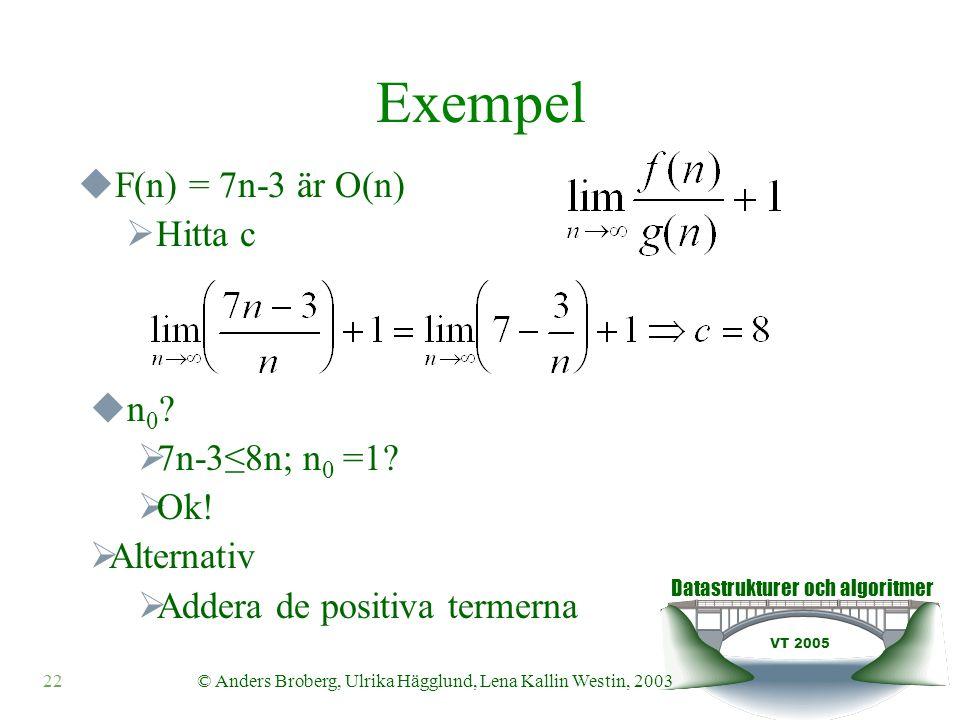 Datastrukturer och algoritmer VT 2005 © Anders Broberg, Ulrika Hägglund, Lena Kallin Westin, 200322 Exempel  F(n) = 7n-3 är O(n)  Hitta c  n 0 ? 