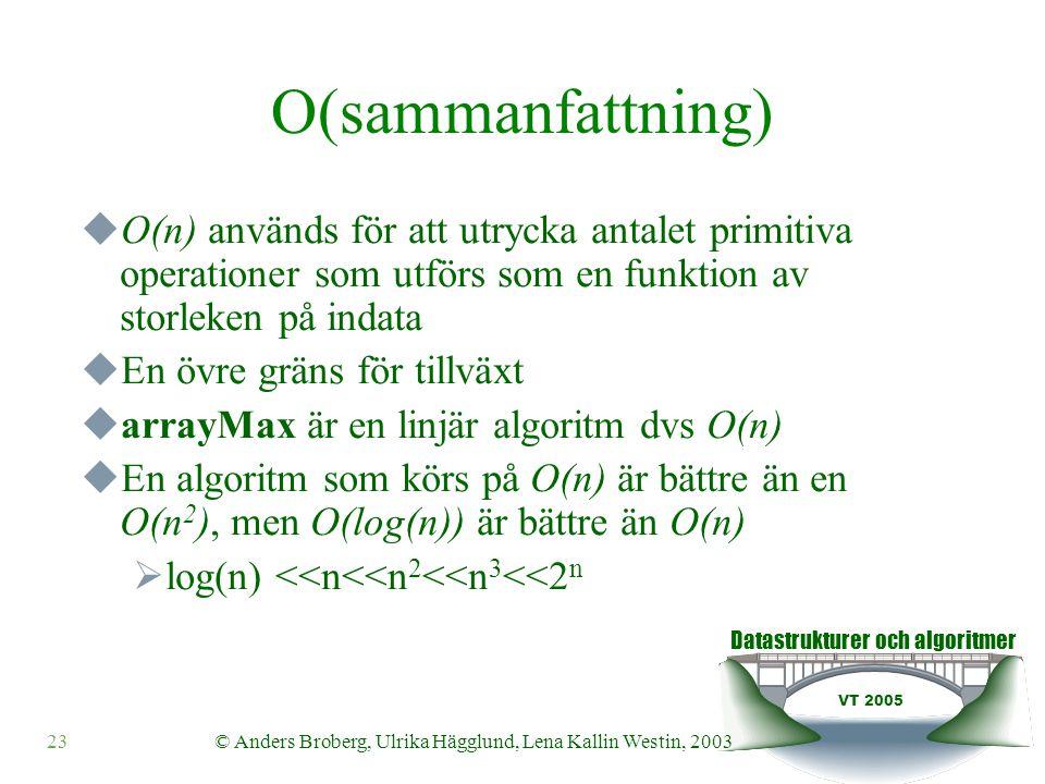 Datastrukturer och algoritmer VT 2005 © Anders Broberg, Ulrika Hägglund, Lena Kallin Westin, 200323 O(sammanfattning)  O(n) används för att utrycka antalet primitiva operationer som utförs som en funktion av storleken på indata  En övre gräns för tillväxt  arrayMax är en linjär algoritm dvs O(n)  En algoritm som körs på O(n) är bättre än en O(n 2 ), men O(log(n)) är bättre än O(n)  log(n) <<n<<n 2 <<n 3 <<2 n