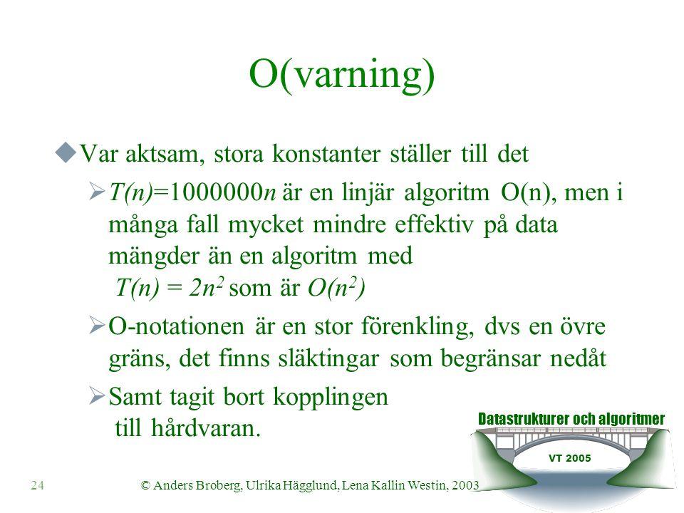 Datastrukturer och algoritmer VT 2005 © Anders Broberg, Ulrika Hägglund, Lena Kallin Westin, 200324 O(varning)  Var aktsam, stora konstanter ställer till det  T(n)=1000000n är en linjär algoritm O(n), men i många fall mycket mindre effektiv på data mängder än en algoritm med T(n) = 2n 2 som är O(n 2 )  O-notationen är en stor förenkling, dvs en övre gräns, det finns släktingar som begränsar nedåt  Samt tagit bort kopplingen till hårdvaran.
