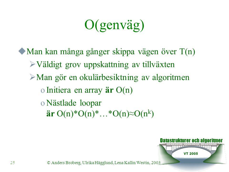 Datastrukturer och algoritmer VT 2005 © Anders Broberg, Ulrika Hägglund, Lena Kallin Westin, 200325 O(genväg)  Man kan många gånger skippa vägen över T(n)  Väldigt grov uppskattning av tillväxten  Man gör en okulärbesiktning av algoritmen oInitiera en array är O(n) oNästlade loopar är O(n)*O(n)*…*O(n)≈O(n k )