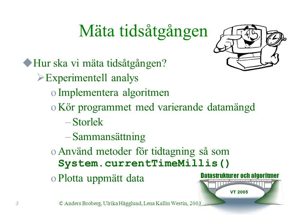 Datastrukturer och algoritmer VT 2005 © Anders Broberg, Ulrika Hägglund, Lena Kallin Westin, 20033 Mäta tidsåtgången  Hur ska vi mäta tidsåtgången? 