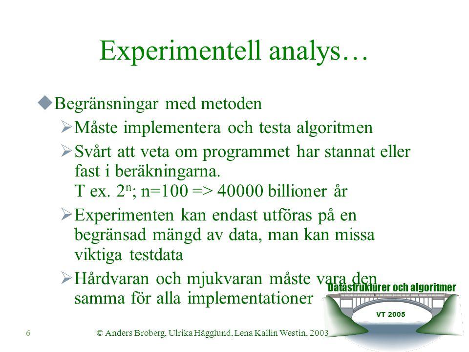 Datastrukturer och algoritmer VT 2005 © Anders Broberg, Ulrika Hägglund, Lena Kallin Westin, 20036 Experimentell analys…  Begränsningar med metoden  Måste implementera och testa algoritmen  Svårt att veta om programmet har stannat eller fast i beräkningarna.
