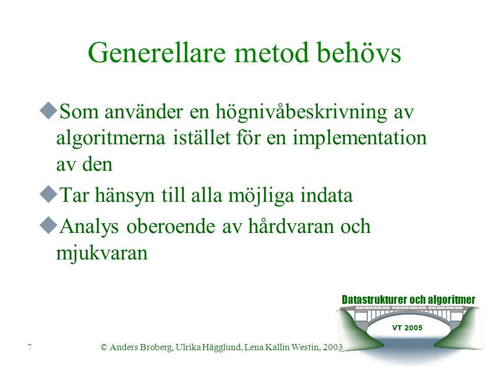 Datastrukturer och algoritmer VT 2005 © Anders Broberg, Ulrika Hägglund, Lena Kallin Westin, 20037 Generellare metod behövs  Som använder en högnivåb