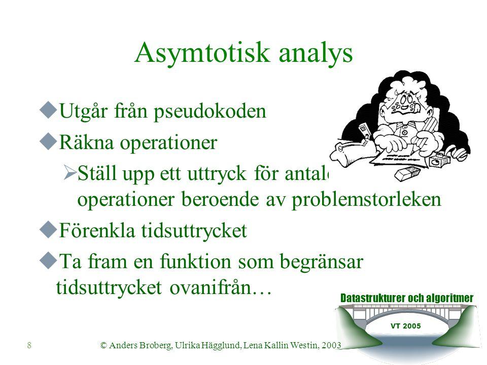 Datastrukturer och algoritmer VT 2005 © Anders Broberg, Ulrika Hägglund, Lena Kallin Westin, 20038 Asymtotisk analys  Utgår från pseudokoden  Räkna