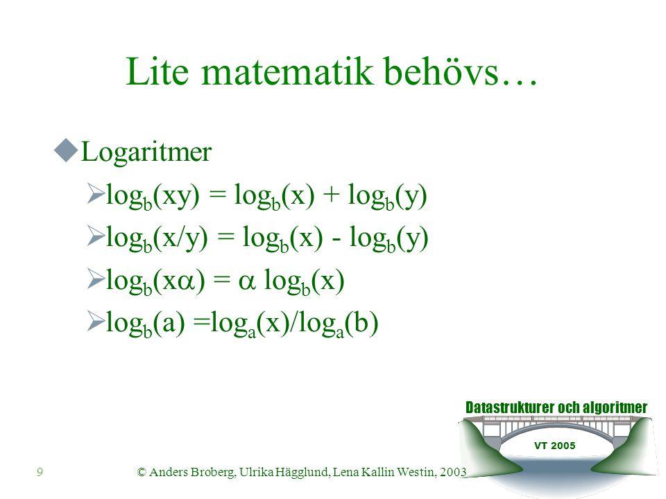 Datastrukturer och algoritmer VT 2005 © Anders Broberg, Ulrika Hägglund, Lena Kallin Westin, 20039 Lite matematik behövs…  Logaritmer  log b (xy) =