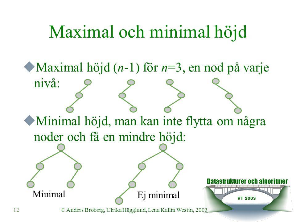 Datastrukturer och algoritmer VT 2003 12© Anders Broberg, Ulrika Hägglund, Lena Kallin Westin, 2003  Maximal höjd (n-1) för n=3, en nod på varje nivå:  Minimal höjd, man kan inte flytta om några noder och få en mindre höjd: Maximal och minimal höjd Minimal Ej minimal