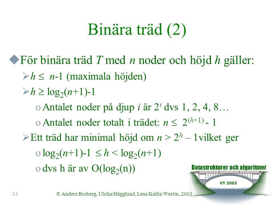 Datastrukturer och algoritmer VT 2003 13© Anders Broberg, Ulrika Hägglund, Lena Kallin Westin, 2003 Binära träd (2)  För binära träd T med n noder och höjd h gäller:  h  n-1 (maximala höjden)  h  log 2 (n+1)-1 oAntalet noder på djup i är 2 i dvs 1, 2, 4, 8… oAntalet noder totalt i trädet: n  2 (h+1) - 1  Ett träd har minimal höjd om n > 2 h – 1vilket ger olog 2 (n+1)-1  h < log 2 (n+1) odvs h är av O(log 2 (n))