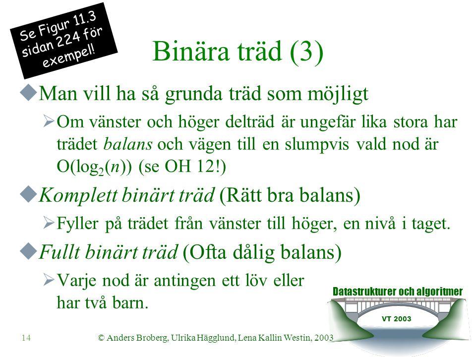 Datastrukturer och algoritmer VT 2003 14© Anders Broberg, Ulrika Hägglund, Lena Kallin Westin, 2003 Binära träd (3)  Man vill ha så grunda träd som möjligt  Om vänster och höger delträd är ungefär lika stora har trädet balans och vägen till en slumpvis vald nod är O(log 2 (n)) (se OH 12!)  Komplett binärt träd (Rätt bra balans)  Fyller på trädet från vänster till höger, en nivå i taget.