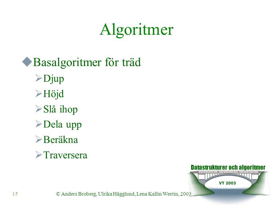 Datastrukturer och algoritmer VT 2003 15© Anders Broberg, Ulrika Hägglund, Lena Kallin Westin, 2003 Algoritmer  Basalgoritmer för träd  Djup  Höjd  Slå ihop  Dela upp  Beräkna  Traversera