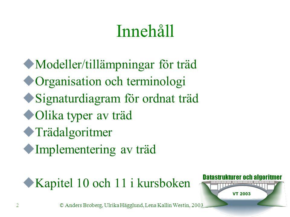 Datastrukturer och algoritmer VT 2003 2© Anders Broberg, Ulrika Hägglund, Lena Kallin Westin, 2003 Innehåll  Modeller/tillämpningar för träd  Organisation och terminologi  Signaturdiagram för ordnat träd  Olika typer av träd  Trädalgoritmer  Implementering av träd  Kapitel 10 och 11 i kursboken