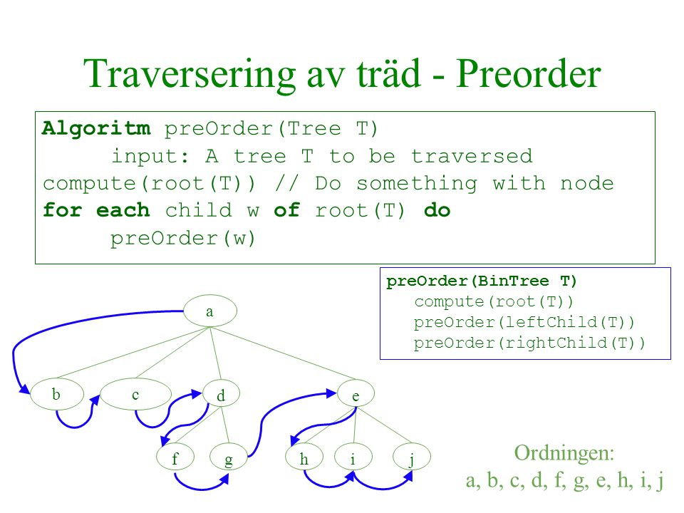 Traversering av träd - Preorder Algoritm preOrder(Tree T) input: A tree T to be traversed compute(root(T)) // Do something with node for each child w of root(T) do preOrder(w) abc dfghije preOrder(BinTree T) compute(root(T)) preOrder(leftChild(T)) preOrder(rightChild(T)) Ordningen: a, b, c, d, f, g, e, h, i, j
