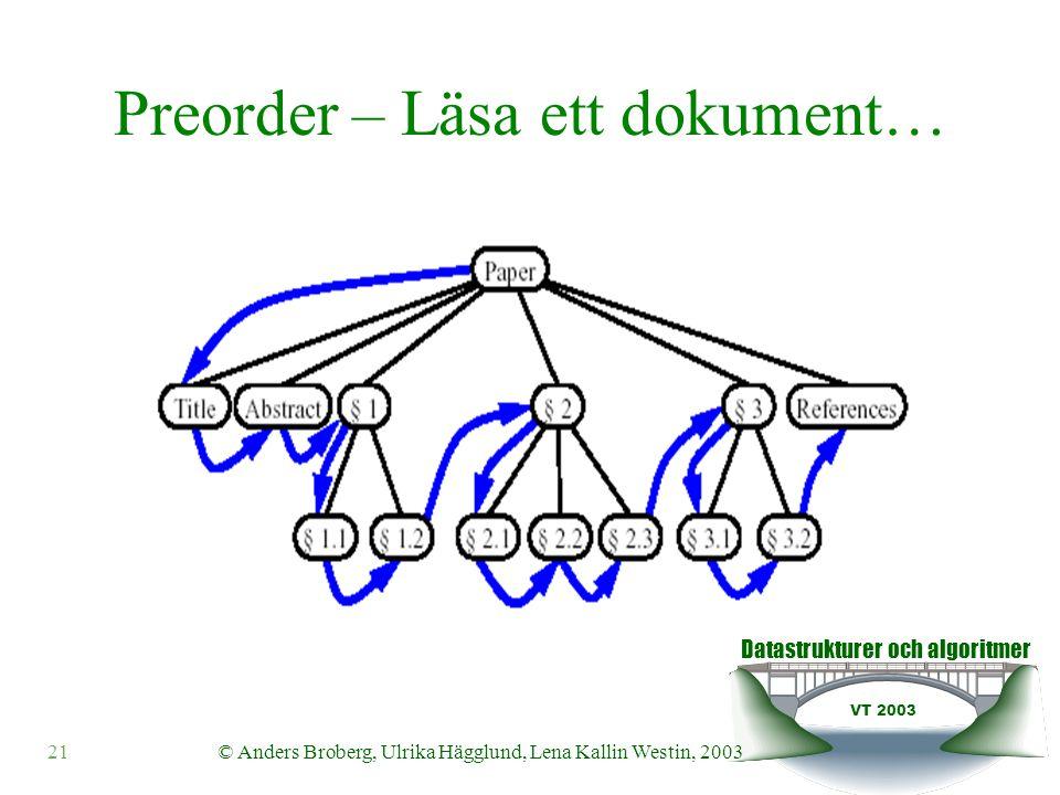 Datastrukturer och algoritmer VT 2003 21© Anders Broberg, Ulrika Hägglund, Lena Kallin Westin, 2003 Preorder – Läsa ett dokument…