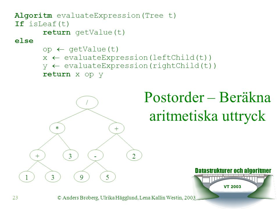 Datastrukturer och algoritmer VT 2003 23© Anders Broberg, Ulrika Hägglund, Lena Kallin Westin, 2003 Postorder – Beräkna aritmetiska uttryck Algoritm evaluateExpression(Tree t) If isLeaf(t) return getValue(t) else op  getValue(t) x  evaluateExpression(leftChild(t)) y  evaluateExpression(rightChild(t)) return x op y / *+3-2+1395