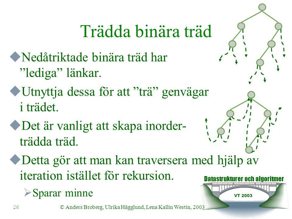 Datastrukturer och algoritmer VT 2003 26© Anders Broberg, Ulrika Hägglund, Lena Kallin Westin, 2003 Trädda binära träd  Nedåtriktade binära träd har lediga länkar.